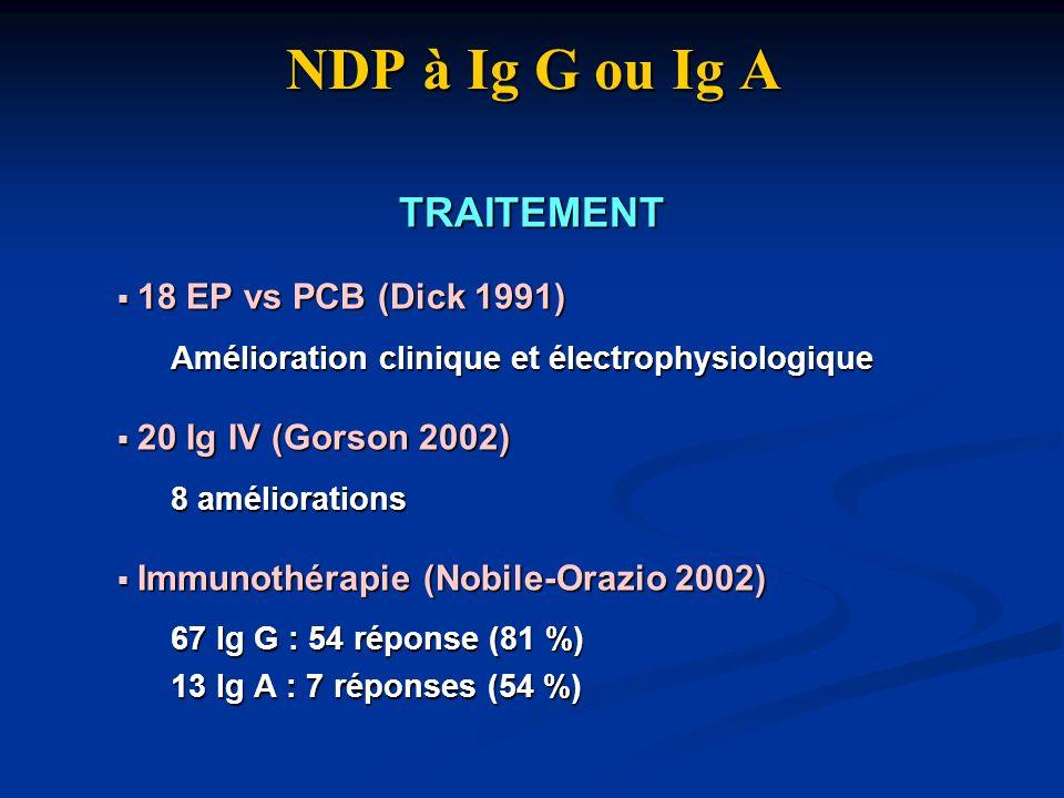 NDP à Ig G ou Ig A TRAITEMENT 18 EP vs PCB (Dick 1991) 18 EP vs PCB (Dick 1991) Amélioration clinique et électrophysiologique 20 Ig IV (Gorson 2002) 2