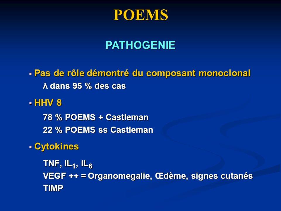 POEMS Pas de rôle démontré du composant monoclonal Pas de rôle démontré du composant monoclonal λ dans 95 % des cas HHV 8 HHV 8 78 % POEMS + Castleman