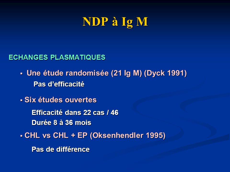 NDP à Ig M ECHANGES PLASMATIQUES Une étude randomisée (21 Ig M) (Dyck 1991) Une étude randomisée (21 Ig M) (Dyck 1991) Pas defficacité Pas defficacité