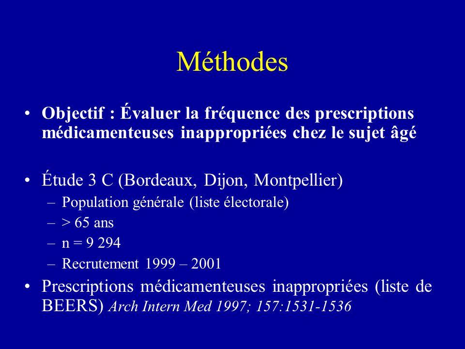 Méthodes Objectif : Évaluer la fréquence des prescriptions médicamenteuses inappropriées chez le sujet âgé Étude 3 C (Bordeaux, Dijon, Montpellier) –P