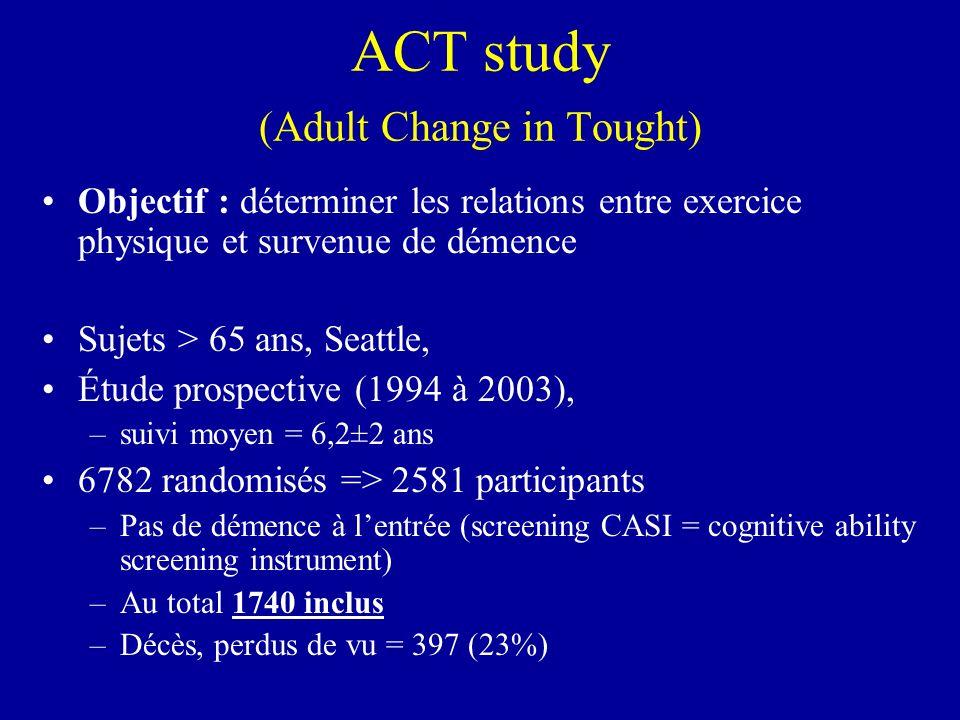 ACT study (Adult Change in Tought) Objectif : déterminer les relations entre exercice physique et survenue de démence Sujets > 65 ans, Seattle, Étude