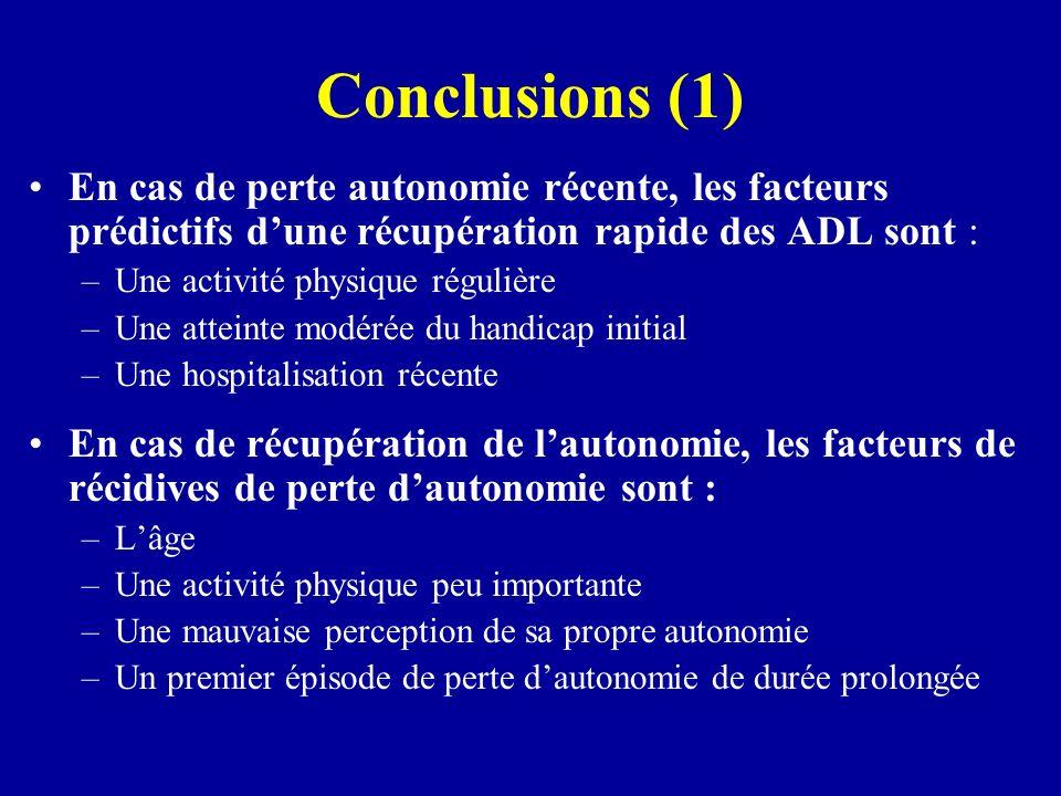 Conclusions (1) En cas de perte autonomie récente, les facteurs prédictifs dune récupération rapide des ADL sont : –Une activité physique régulière –U