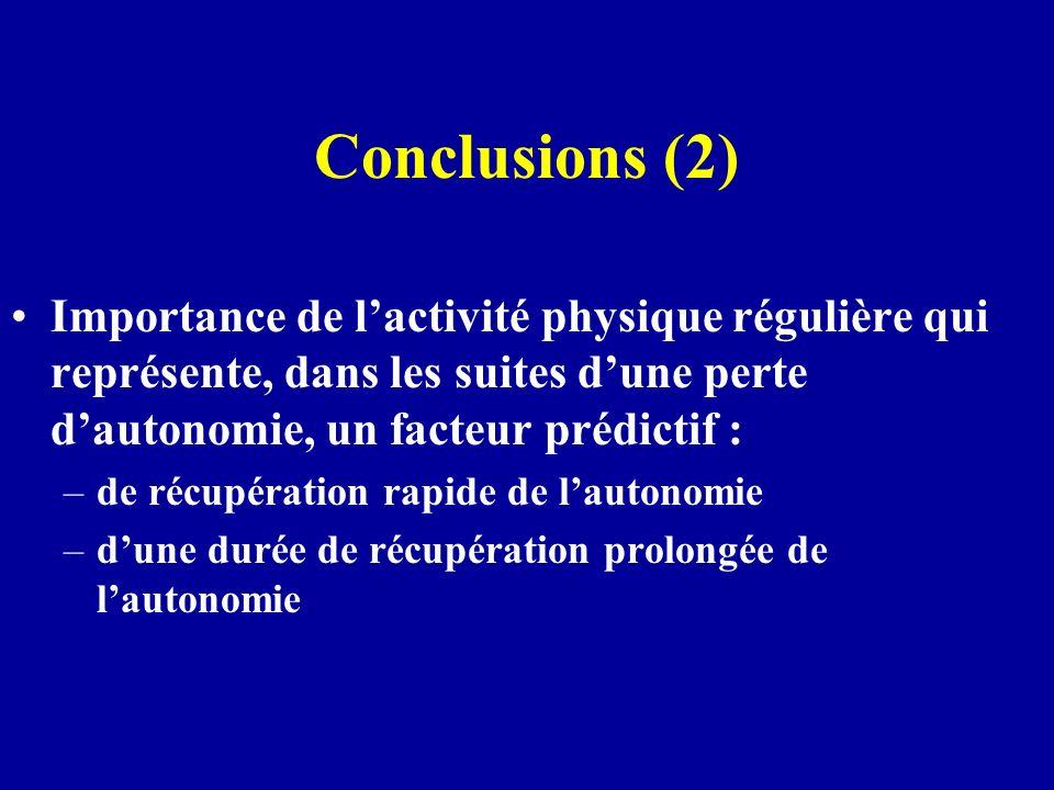 Conclusions (2) Importance de lactivité physique régulière qui représente, dans les suites dune perte dautonomie, un facteur prédictif : –de récupérat
