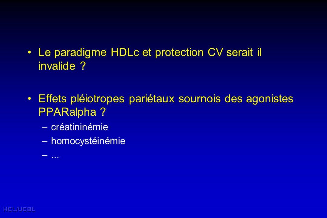 HCL/UCBL Le paradigme HDLc et protection CV serait il invalide .