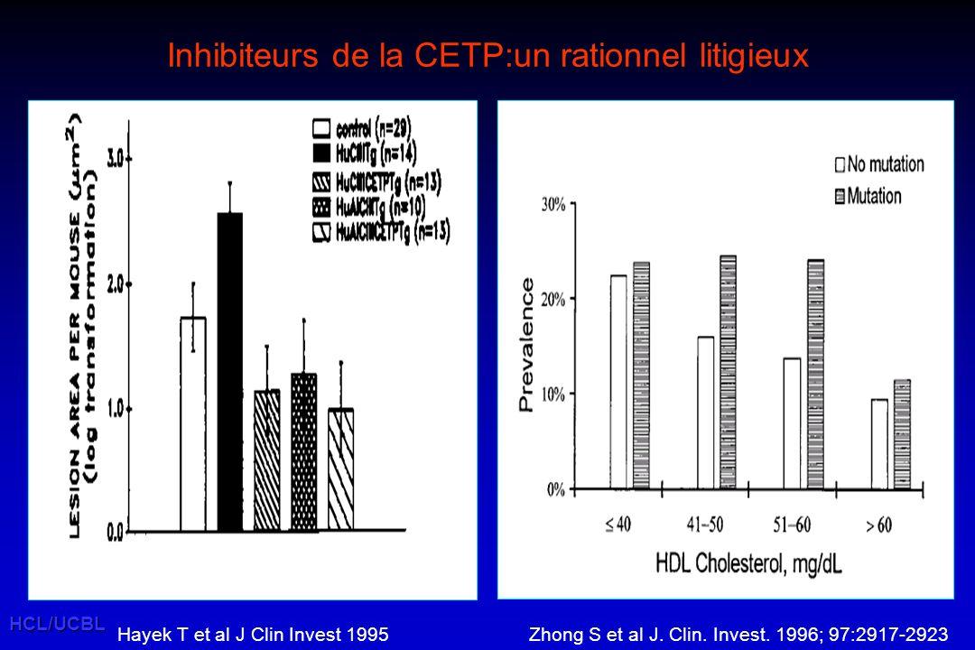 HCL/UCBL Inhibiteurs de la CETP:un rationnel litigieux Zhong S et al J.