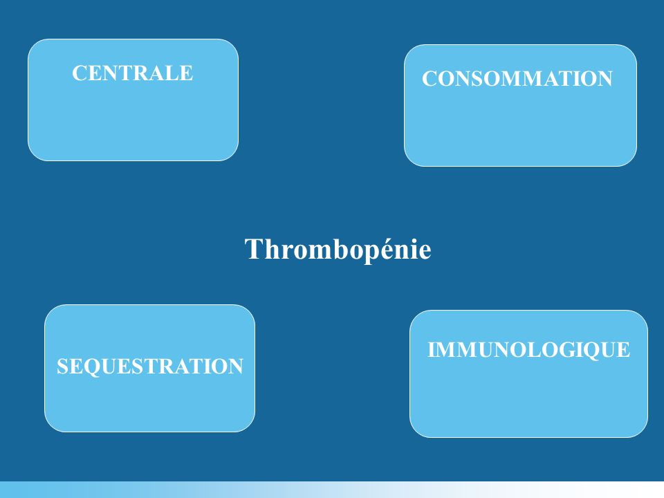 AMG 531 (Amgen ® ) Peptide Subcutaneous injection No homology with native TPO Eltrombopag (GlaxoSmithKline ® ) Small molecule Orally available Nouvelle perspective dans le traitement du PTAI Les agonistes du récepteur de la TPO