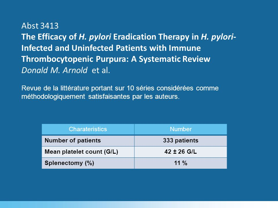 Abst 3413 The Efficacy of H. pylori Eradication Therapy in H. pylori- Infected and Uninfected Patients with Immune Thrombocytopenic Purpura: A Systema