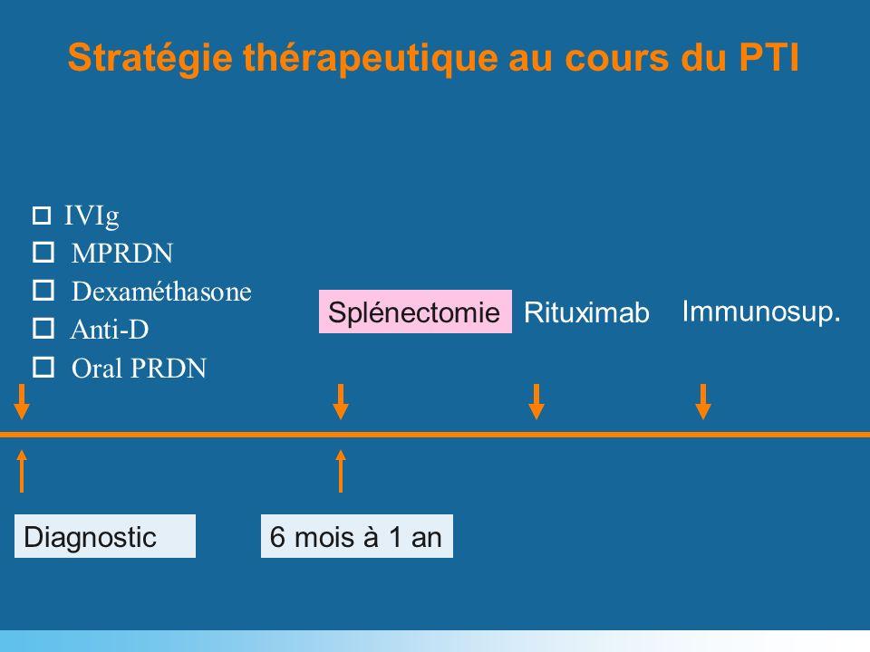 Diagnostic6 mois à 1 an o IVIg o MPRDN o Dexaméthasone o Anti-D o Oral PRDN SplénectomieRituximab Immunosup. Stratégie thérapeutique au cours du PTI