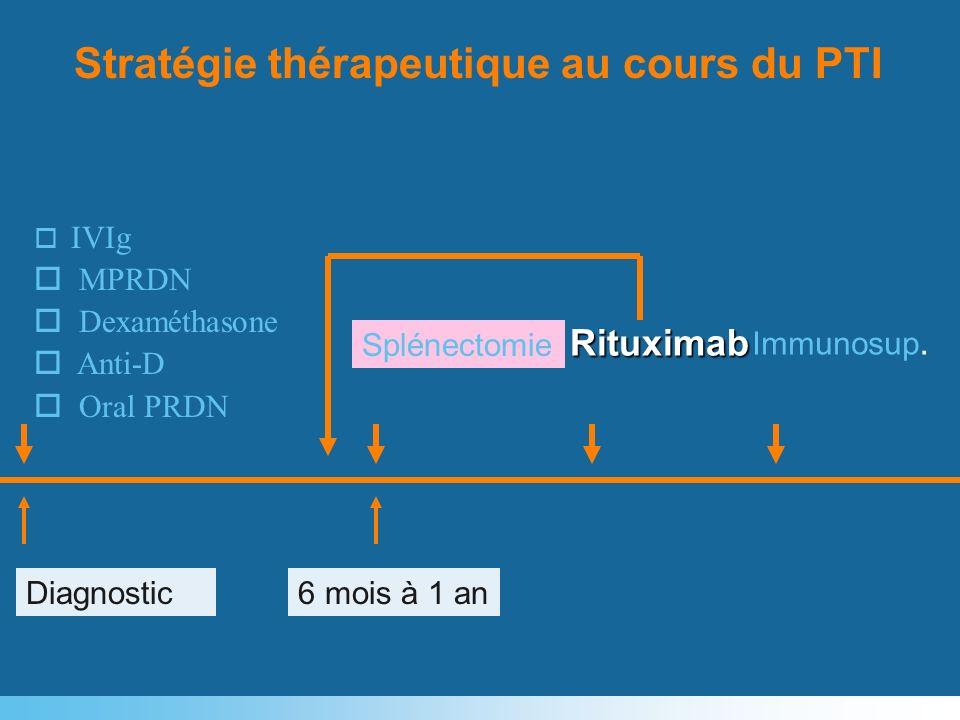 Diagnostic6 mois à 1 an o IVIg o MPRDN o Dexaméthasone o Anti-D o Oral PRDN Splénectomie Rituximab Immunosup. Stratégie thérapeutique au cours du PTI