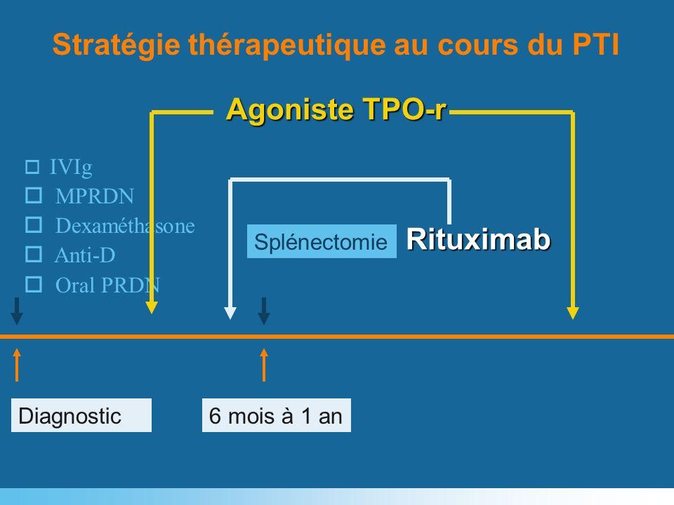 Diagnostic6 mois à 1 an o IVIg o MPRDN o Dexaméthasone o Anti-D o Oral PRDN Splénectomie Rituximab Stratégie thérapeutique au cours du PTI Agoniste TP