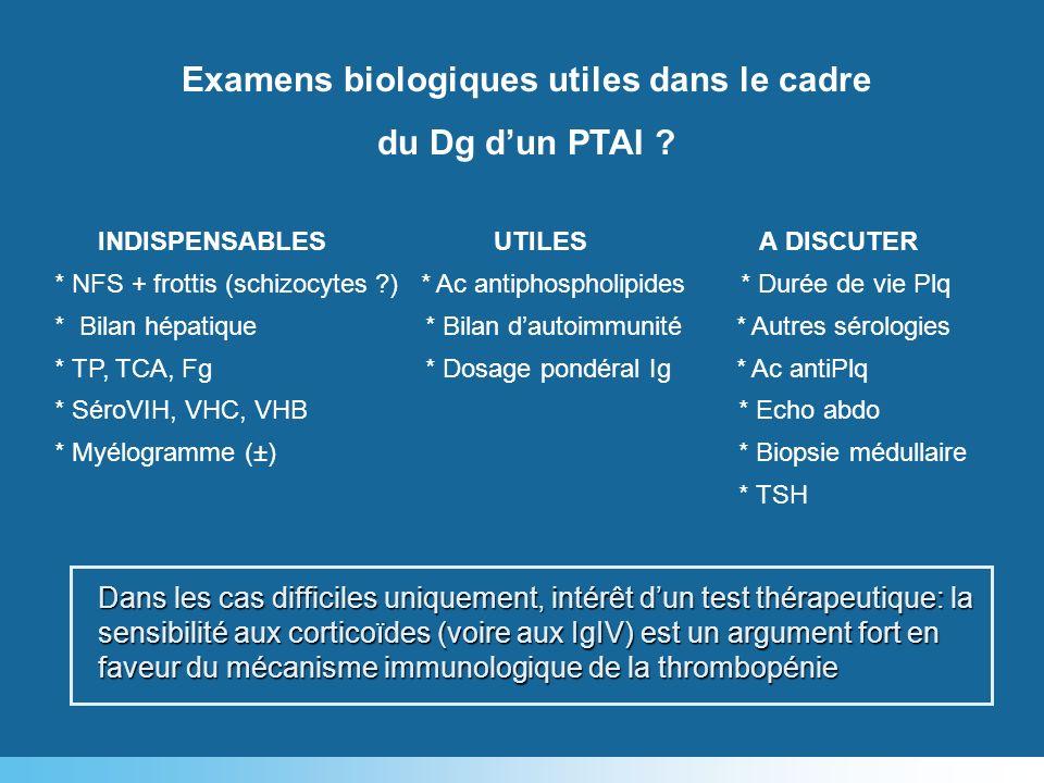 Examens biologiques utiles dans le cadre du Dg dun PTAI ? INDISPENSABLES UTILES A DISCUTER * NFS + frottis (schizocytes ?) * Ac antiphospholipides * D