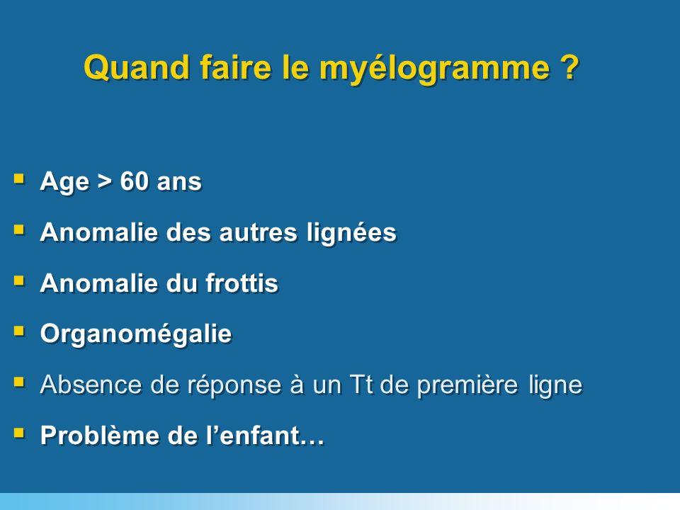 Quand faire le myélogramme ? Age > 60 ans Anomalie des autres lignées Anomalie du frottis Organomégalie Absence de réponse à un Tt de première ligne P