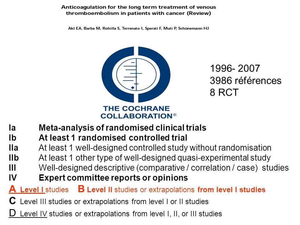 Ia Meta-analysis of randomised clinical trials Ib At least 1 randomised controlled trial IIa At least 1 well-designed controlled study without randomi