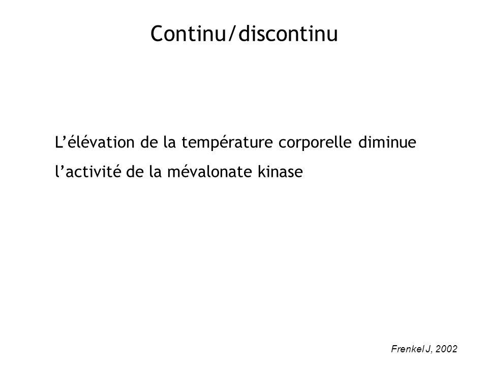 Lélévation de la température corporelle diminue lactivité de la mévalonate kinase Frenkel J, 2002