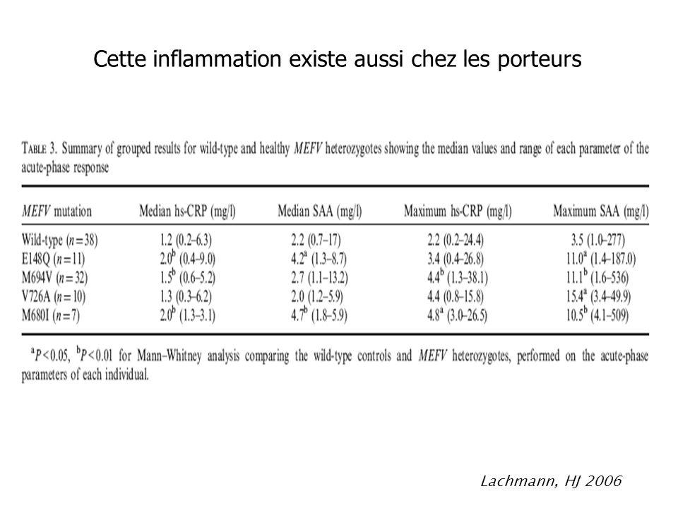 Lachmann, HJ 2006 Cette inflammation existe aussi chez les porteurs