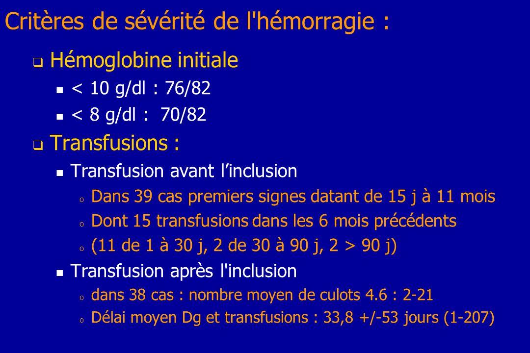 Critères de sévérité de l'hémorragie : Hémoglobine initiale < 10 g/dl : 76/82 < 8 g/dl : 70/82 Transfusions : Transfusion avant linclusion o Dans 39 c