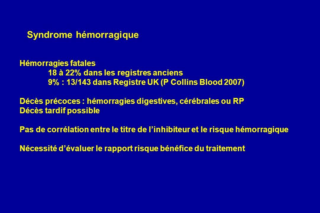 Syndrome hémorragique Hémorragies fatales 18 à 22% dans les registres anciens 9% : 13/143 dans Registre UK (P Collins Blood 2007) Décès précoces : hém