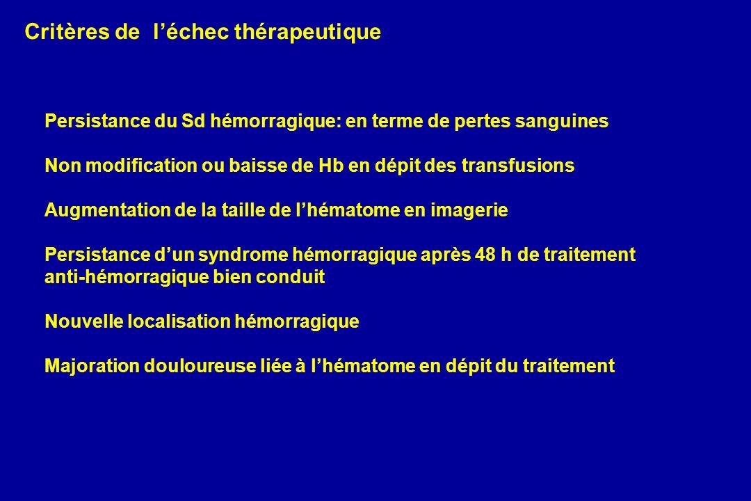 Critères de léchec thérapeutique Persistance du Sd hémorragique: en terme de pertes sanguines Non modification ou baisse de Hb en dépit des transfusio