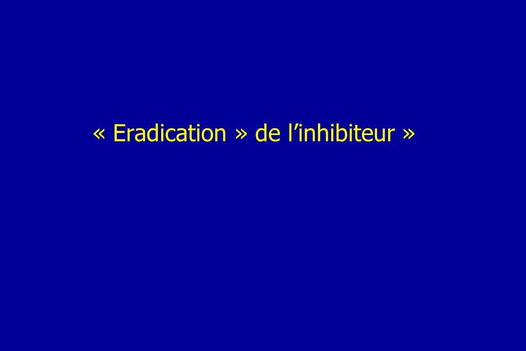 « Eradication » de linhibiteur »