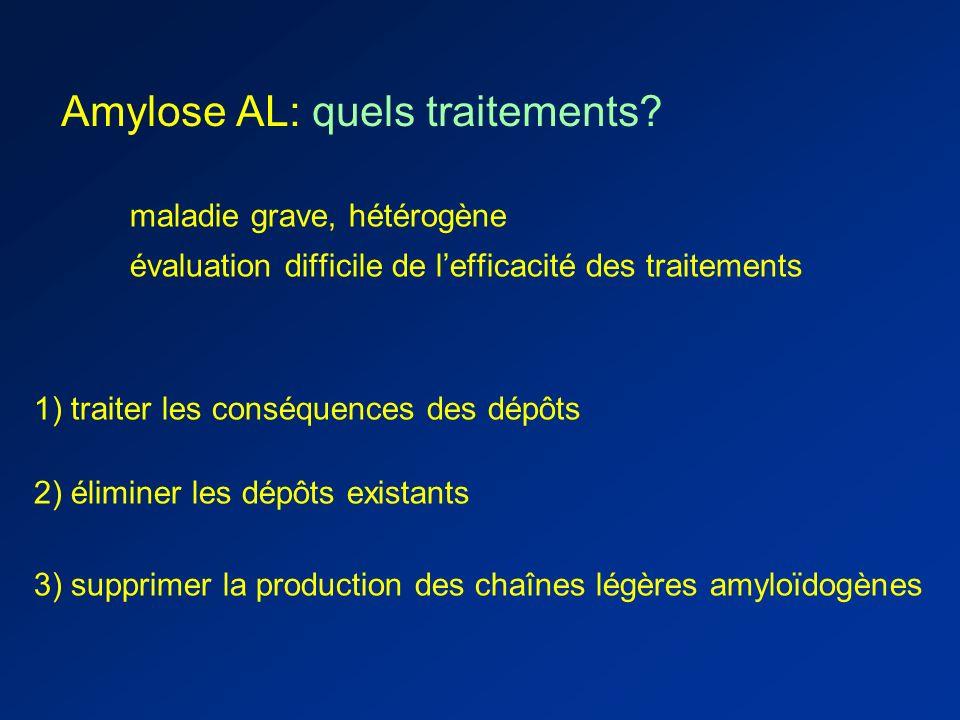 Amylose AL: pronostic réponse immunochimique = réponses cliniques et survie