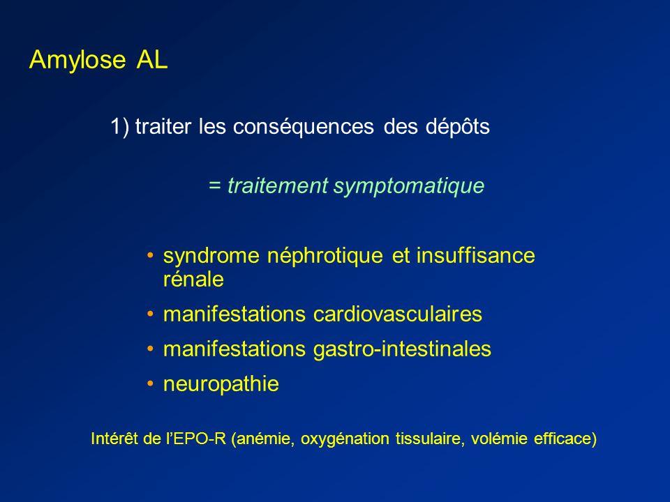 Amylose AL: quels traitements? maladie grave, hétérogène évaluation difficile de lefficacité des traitements 1) traiter les conséquences des dépôts 2)