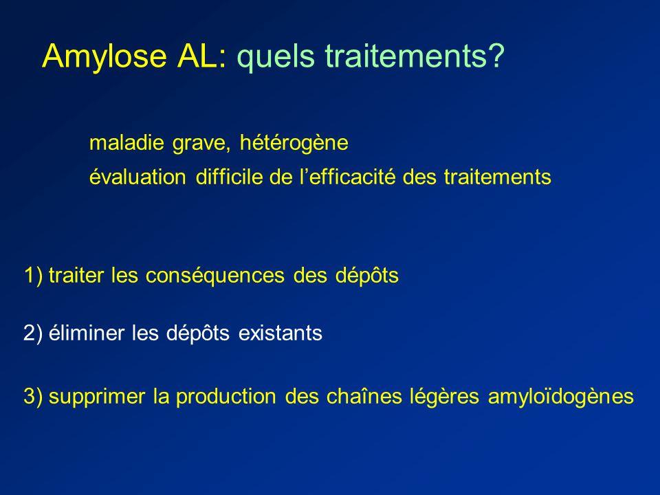 Amylose cardiaque : traitement Difficile –interdits –inhibiteurs calciques –B-bloquants ?? –à utiliser avec prudence ++ –digitaliques –Diurétiques +++