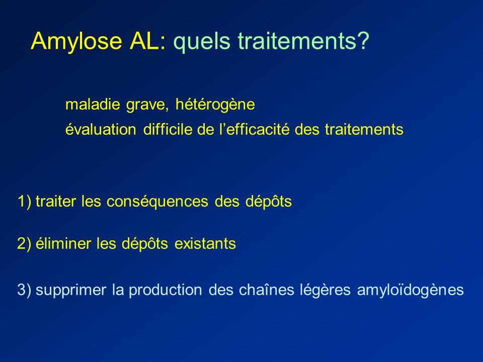 2) Traitements visant à éliminer les dépôts éliminer la substance amyloïde en provoquant sa phagocytose Ac monoclonaux murins anti chaînes légères hum