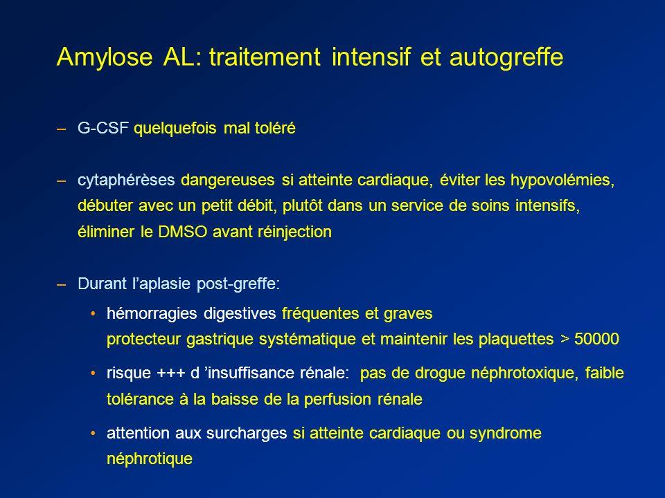 Amylose AL: traitement intensif et autogreffe Traitement intensif (Melphalan 100 à 200 mg/m 2 ) G G G G G Injections SC de G-CSF (± chimiothérapie) pr