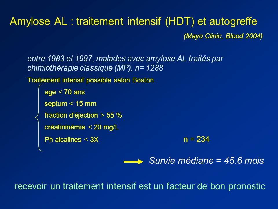 Amylose AL : traitement intensif (HDT) et autogreffe n=701 = jugés trop à risque 307 (insuff. cardiaque décompensée, ATCD darythmie ou de syncope, hyp