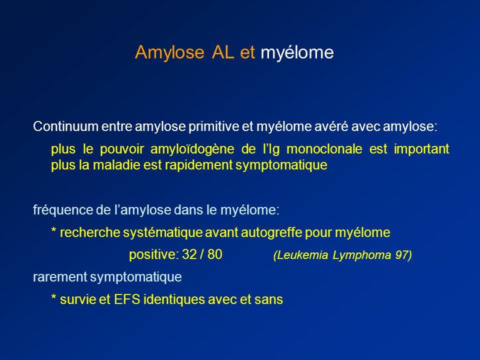 Continuum entre amylose primitive et myélome avéré avec amylose: plus le pouvoir amyloïdogène de lIg monoclonale est important plus la maladie est rapidement symptomatique fréquence de lamylose dans le myélome: * recherche systématique avant autogreffe pour myélome positive: 32 / 80 (Leukemia Lymphoma 97) rarement symptomatique * survie et EFS identiques avec et sans Amylose AL et myélome