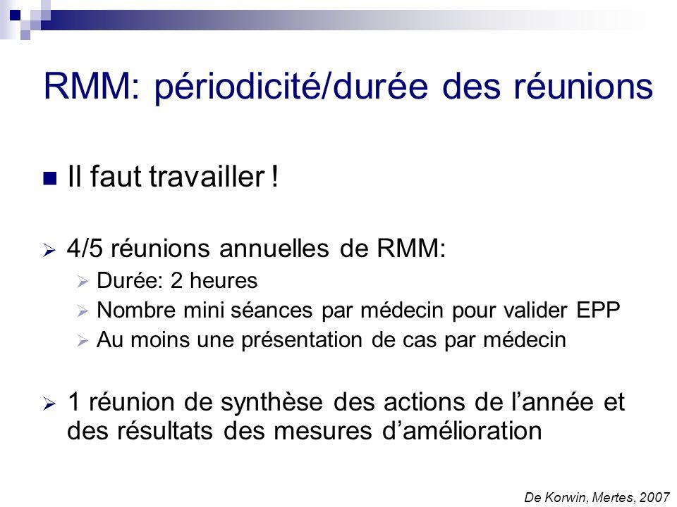 RMM: sélection/présentation des dossiers Déclaration spontanée des cas de MM .