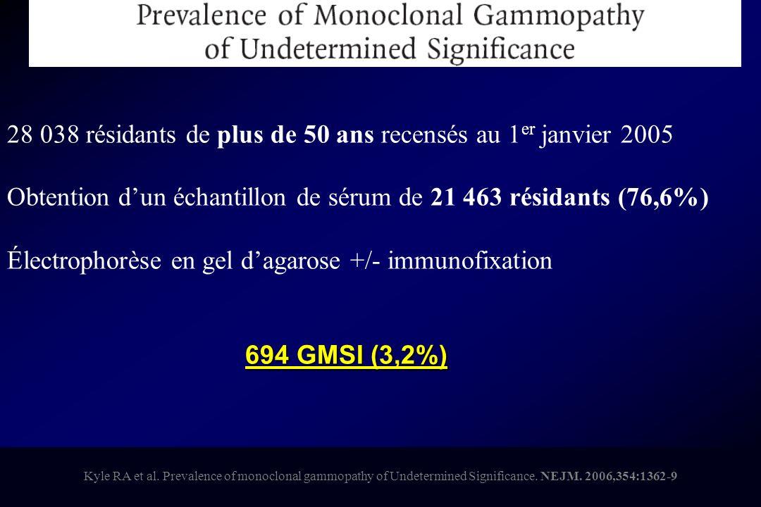 28 038 résidants de plus de 50 ans recensés au 1 er janvier 2005 Obtention dun échantillon de sérum de 21 463 résidants (76,6%) Électrophorèse en gel