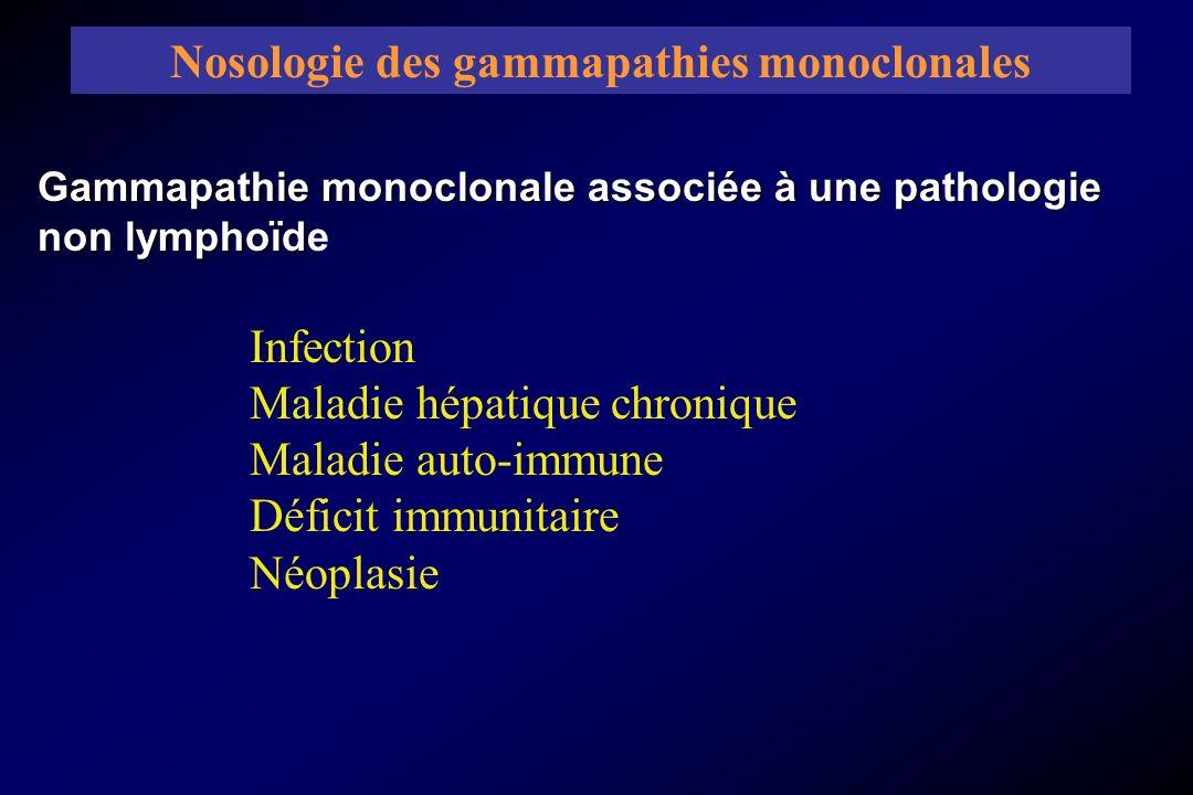 Gammapathie monoclonale associée à une pathologie non lymphoïd Gammapathie monoclonale associée à une pathologie non lymphoïde Infection Maladie hépat