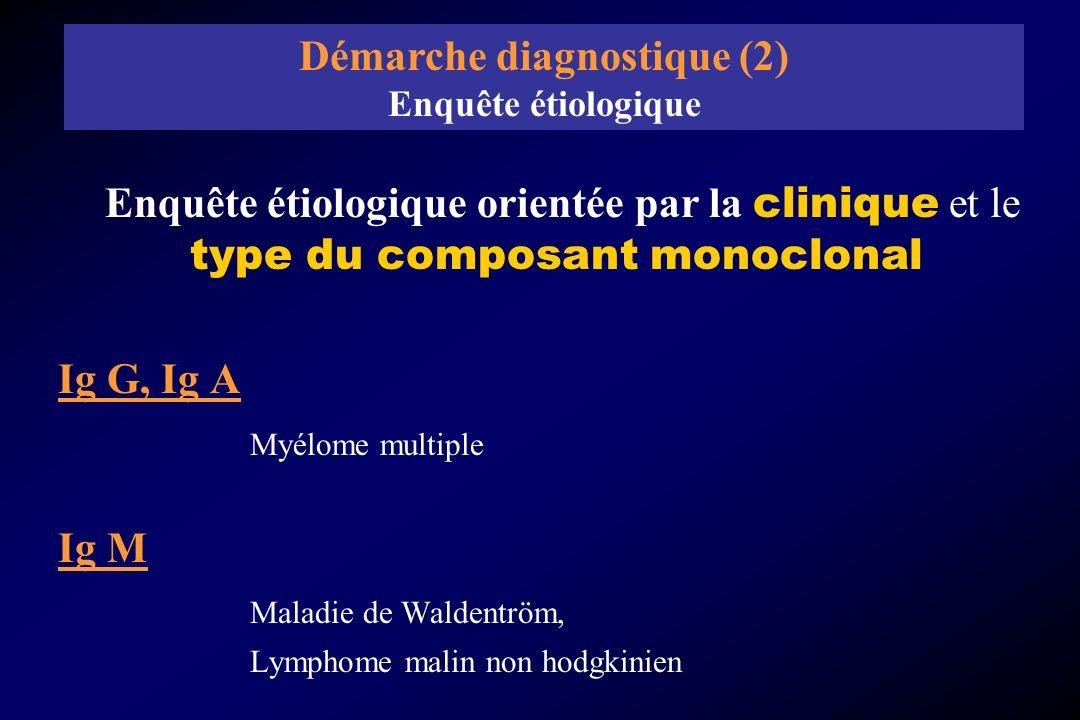 Enquête étiologique orientée par la clinique et le type du composant monoclonal Ig G, Ig A Myélome multiple Ig M Maladie de Waldentröm, Lymphome malin