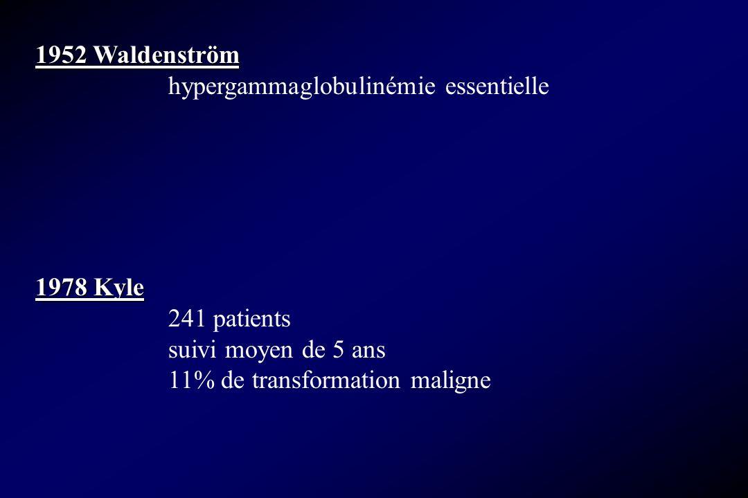 Pic > 15 g/l et PM > 5 % Pic > 15 g/l ou PM > 5 % Pic < 15 g/l et PM < 5 % 24 patients 63 patients 36 patients GMSI Ig G et Ig A : Taux de transformation en fonction du taux de composant monoclonal et de la plasmocytose médullaire (PM) Log Rank : 0,0002 33,6 % 48,3 % 11,0 % 20,6 % 0,0 % 10,5 %