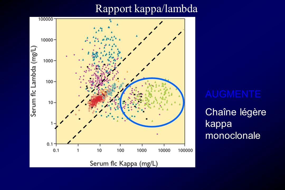 AUGMENTE Chaîne légère kappa monoclonale Rapport kappa/lambda