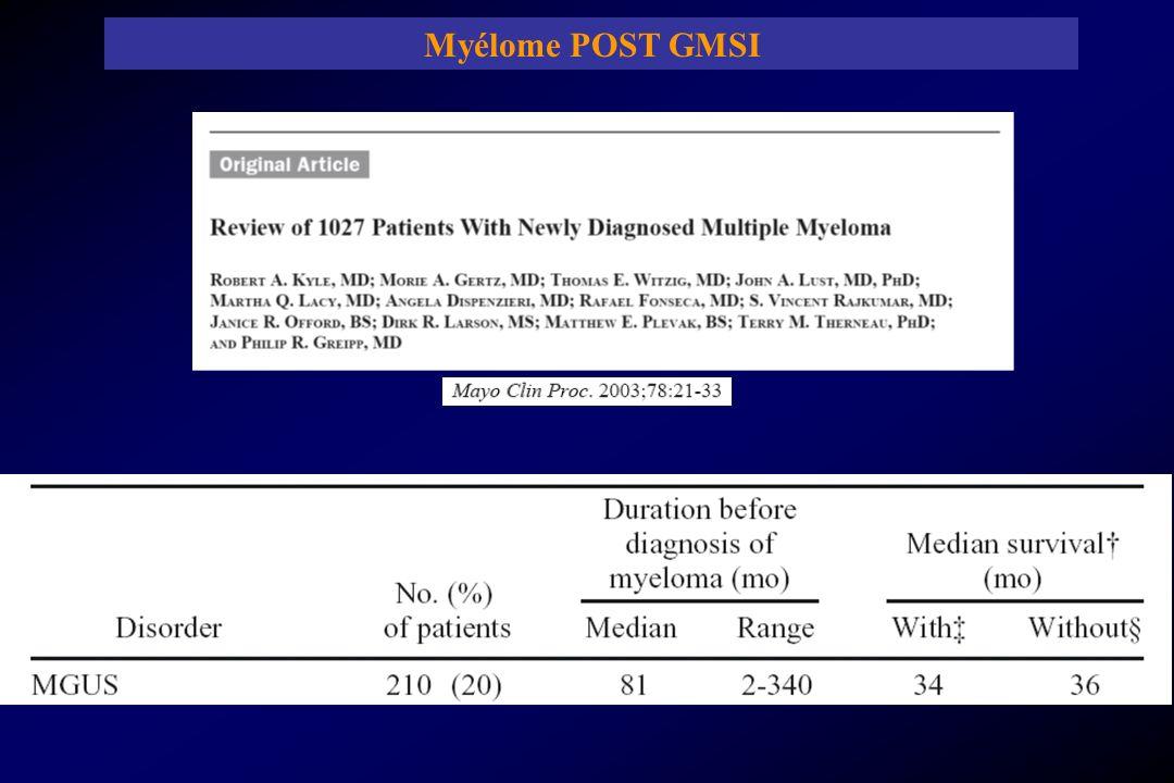 Facteurs prédictifs : Taux du composant monoclonal Kyle, R. et al. N Engl J Med 2002;346:564-569