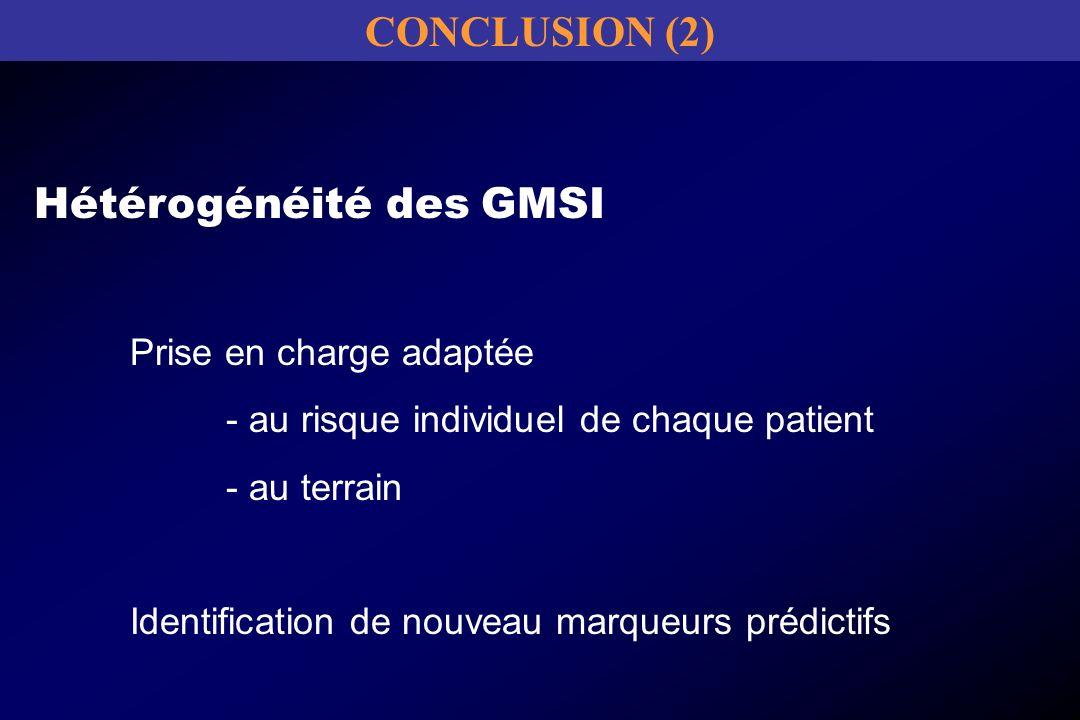 Hétérogénéité des GMSI Prise en charge adaptée - au risque individuel de chaque patient - au terrain Identification de nouveau marqueurs prédictifs CO