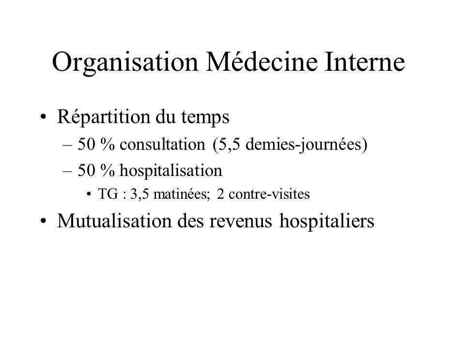 Organisation Médecine Interne Répartition du temps –50 % consultation (5,5 demies-journées) –50 % hospitalisation TG : 3,5 matinées; 2 contre-visites