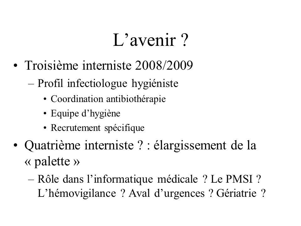 Lavenir ? Troisième interniste 2008/2009 –Profil infectiologue hygiéniste Coordination antibiothérapie Equipe dhygiène Recrutement spécifique Quatrièm