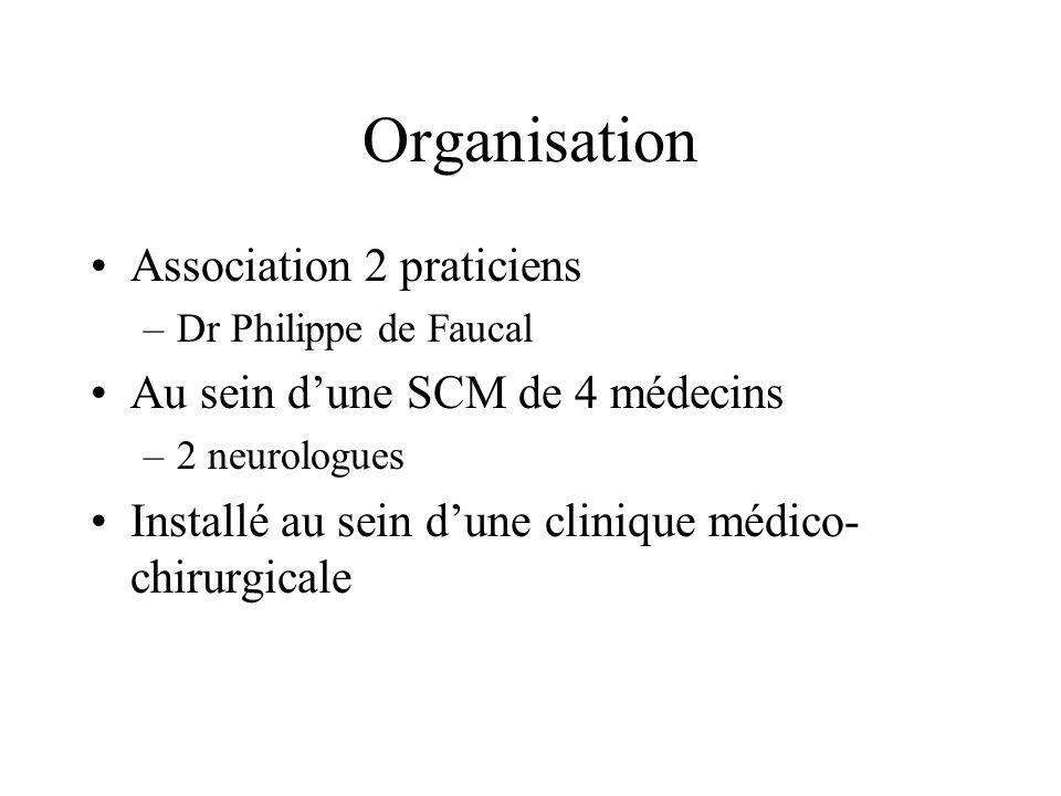Organisation Association 2 praticiens –Dr Philippe de Faucal Au sein dune SCM de 4 médecins –2 neurologues Installé au sein dune clinique médico- chir