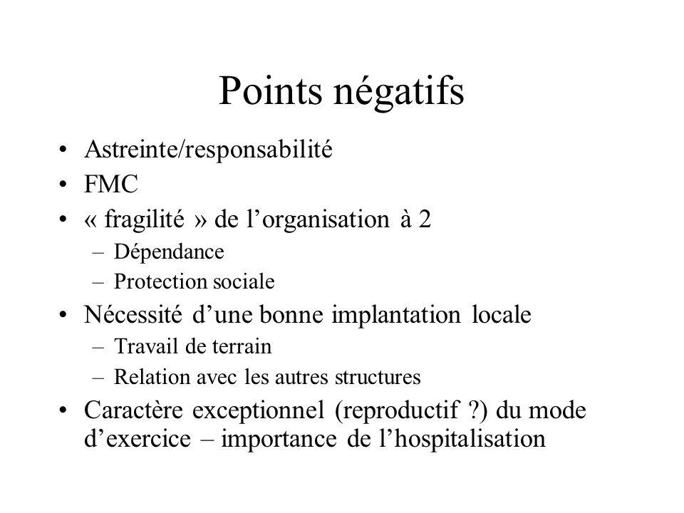 Points négatifs Astreinte/responsabilité FMC « fragilité » de lorganisation à 2 –Dépendance –Protection sociale Nécessité dune bonne implantation loca