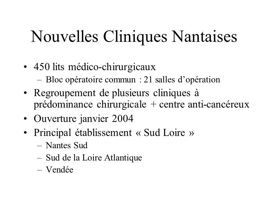 Nouvelles Cliniques Nantaises 450 lits médico-chirurgicaux –Bloc opératoire commun : 21 salles dopération Regroupement de plusieurs cliniques à prédom