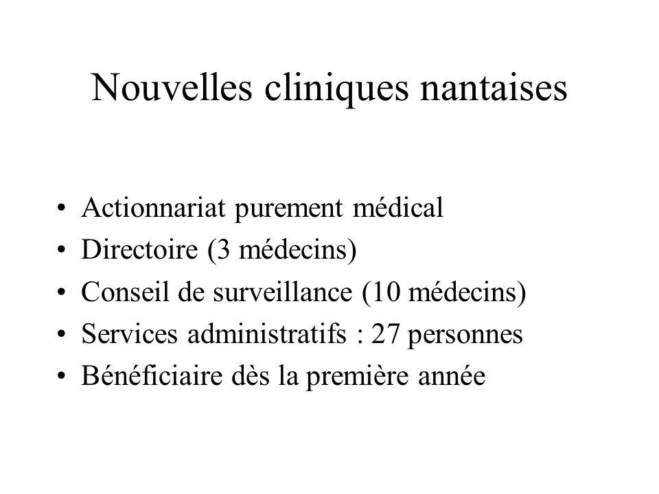 Nouvelles cliniques nantaises Actionnariat purement médical Directoire (3 médecins) Conseil de surveillance (10 médecins) Services administratifs : 27