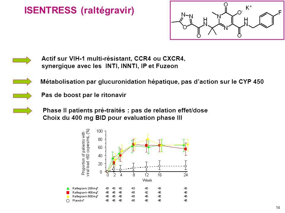 14 ISENTRESS (raltégravir) Actif sur VIH-1 multi-résistant, CCR4 ou CXCR4, synergique avec les INTI, INNTI, IP et Fuzeon Métabolisation par glucuronid