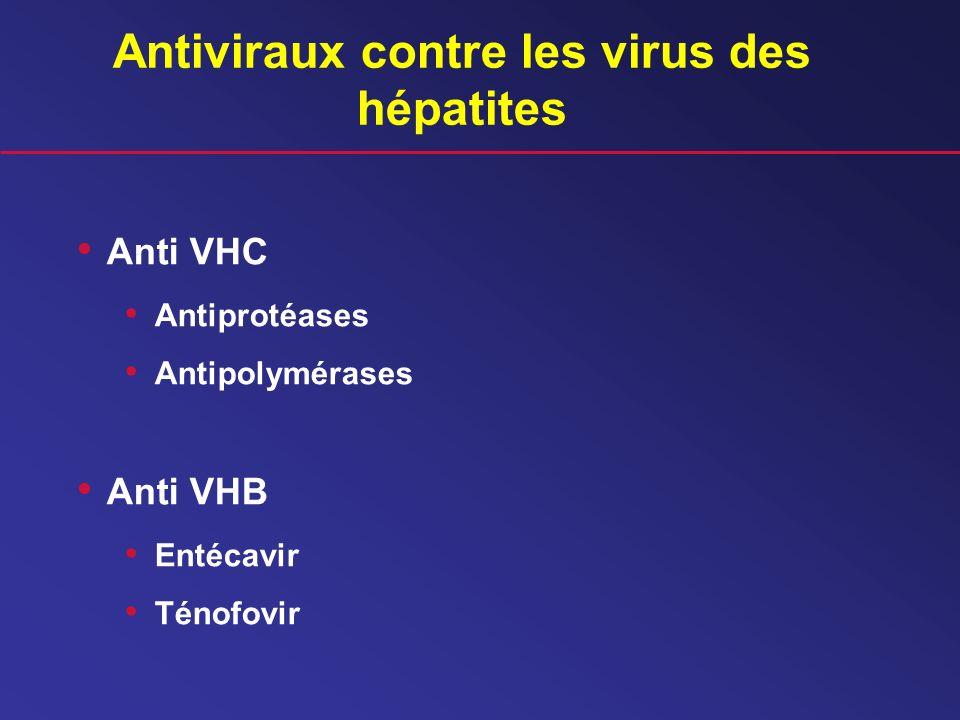 Antiviraux contre les virus des hépatites Anti VHC Antiprotéases Antipolymérases Anti VHB Entécavir Ténofovir