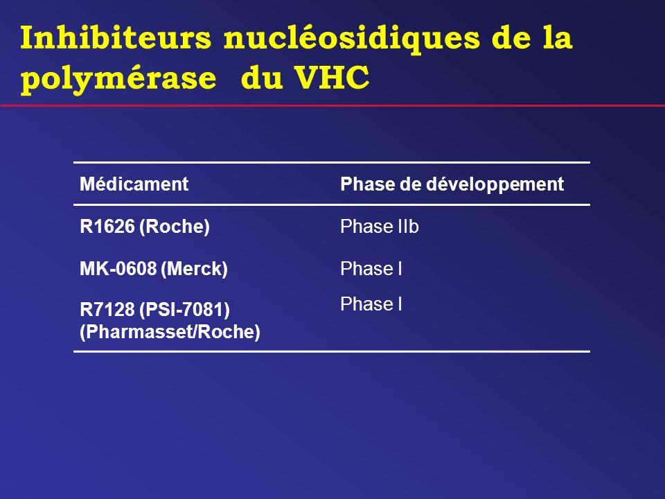 Inhibiteurs nucléosidiques de la polymérase du VHC MédicamentPhase de développement R1626 (Roche)Phase IIb MK-0608 (Merck)Phase I R7128 (PSI-7081) (Ph