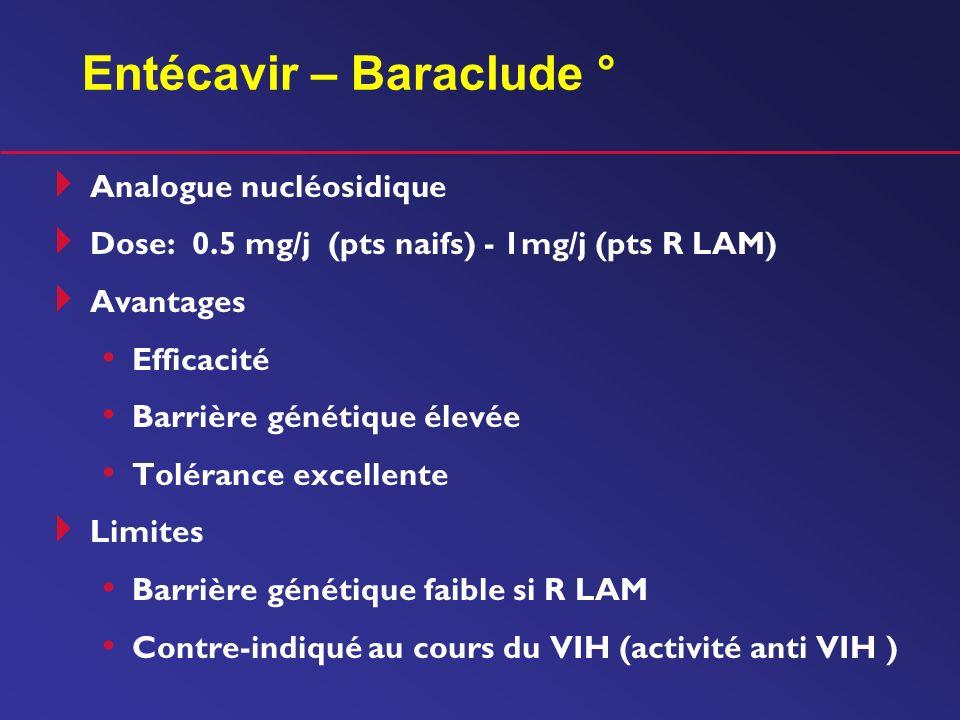 Entécavir – Baraclude ° Analogue nucléosidique Dose: 0.5 mg/j (pts naifs) - 1mg/j (pts R LAM) Avantages Efficacité Barrière génétique élevée Tolérance