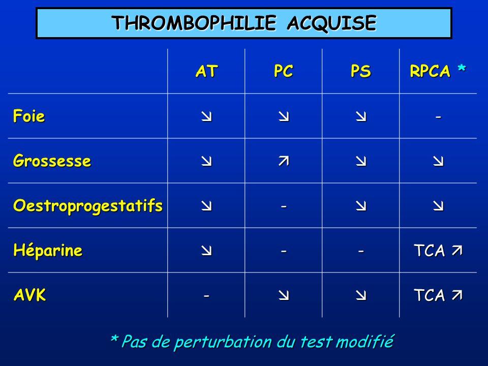 THROMBOPHILIE ACQUISE ATPCPS RPCA * Foie- Grossesse Oestroprogestatifs- Héparine-- TCA TCA AVK- * Pas de perturbation du test modifié