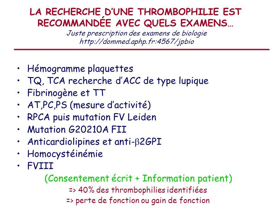 LA RECHERCHE DUNE THROMBOPHILIE EST RECOMMANDÉE AVEC QUELS EXAMENS… Hémogramme plaquettes TQ, TCA recherche dACC de type lupique Fibrinogène et TT AT,